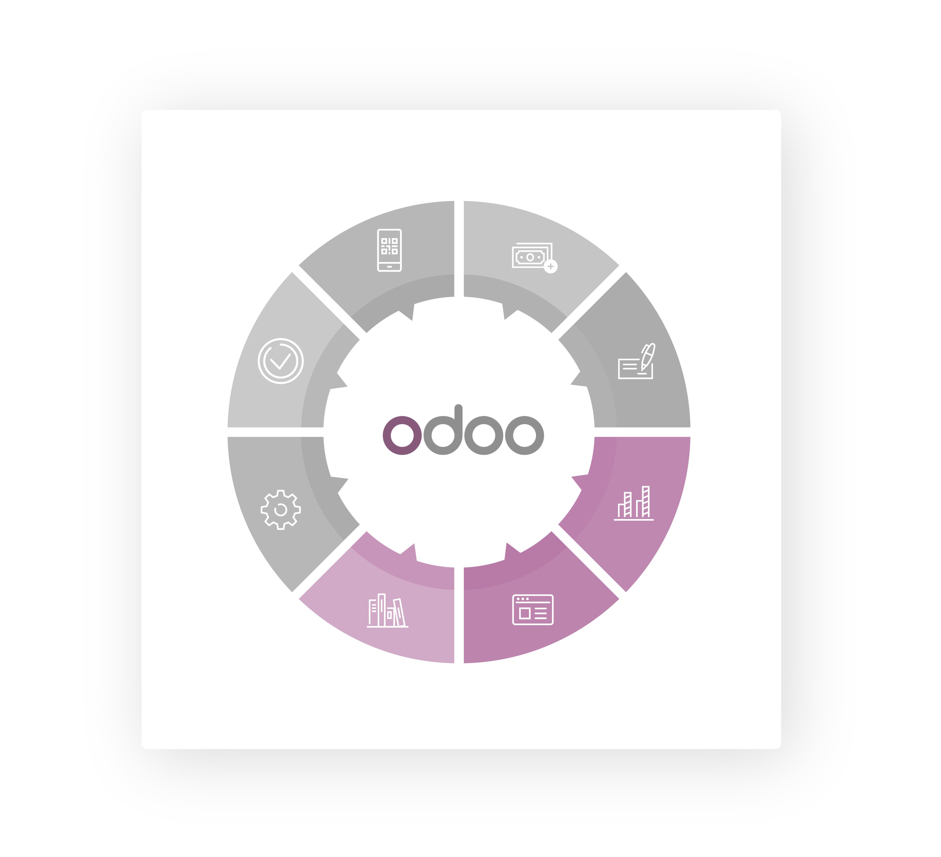 Odoo Systems in AlSidra LTD